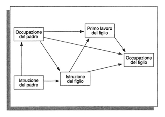 ImprendiNews – Dott.ssa Alessandra Minello - CLIC