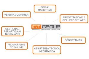 ImprendiNews – ICT Group, attività